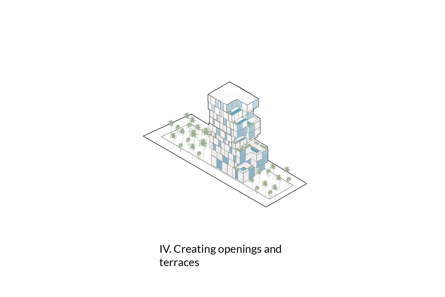 Creating the openings and terraces AVA