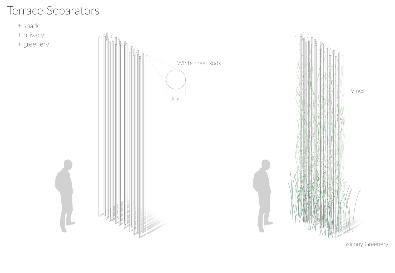 Terrace Separators Diagram }