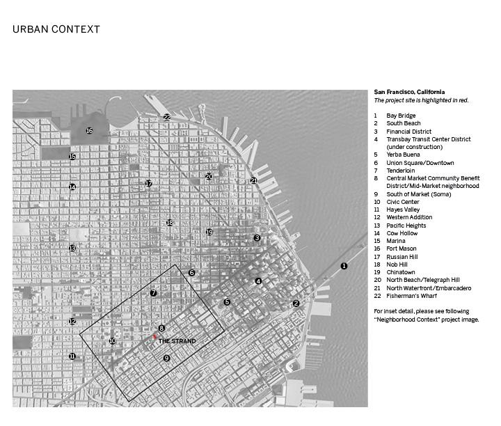Urban Context }