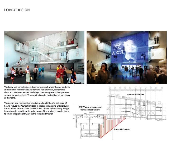 Lobby Design }