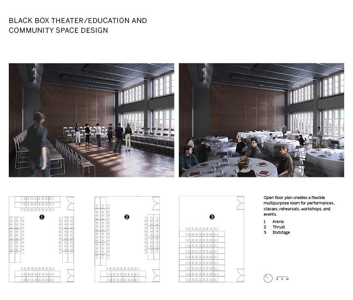Black Box Theater Design }