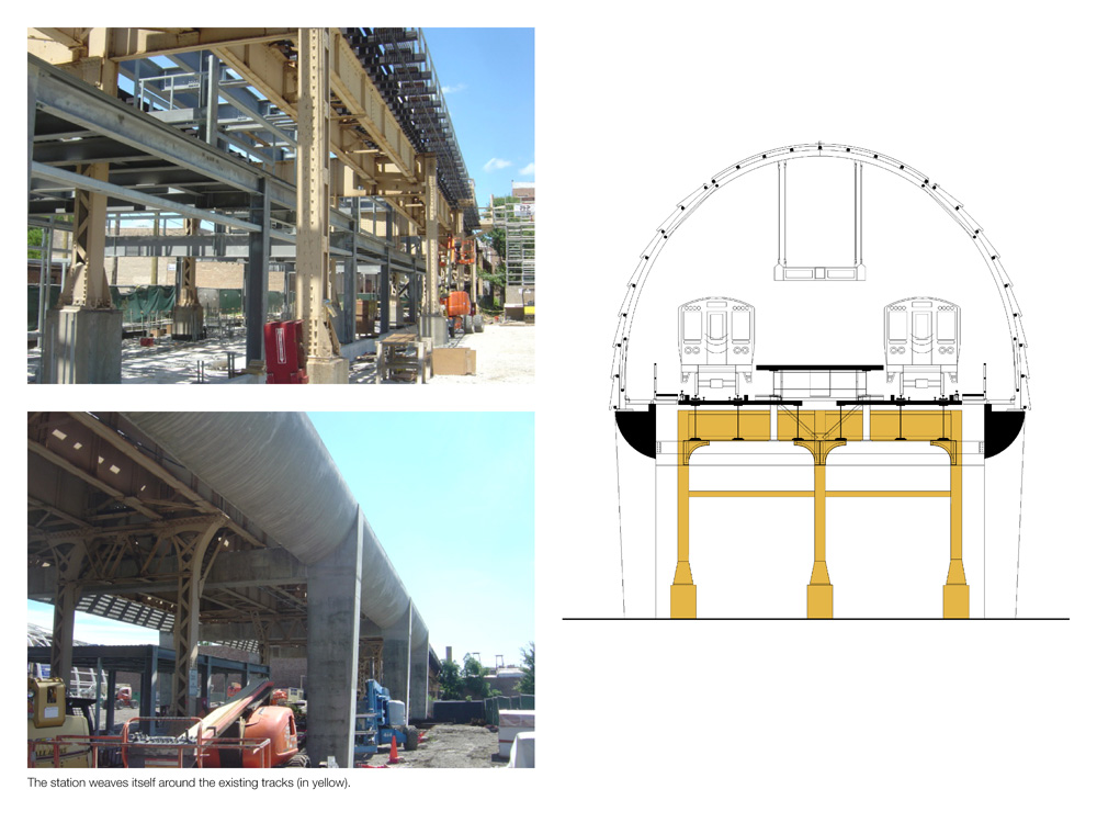 Transverse Section and Construction Photos  }