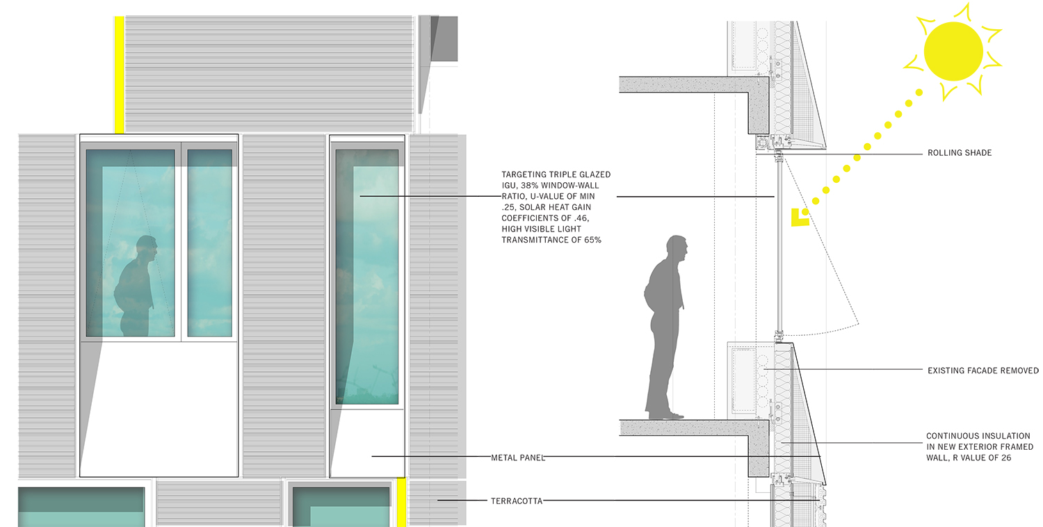 Cornell University Upson Hall: Facade Diagram LTL Architects}