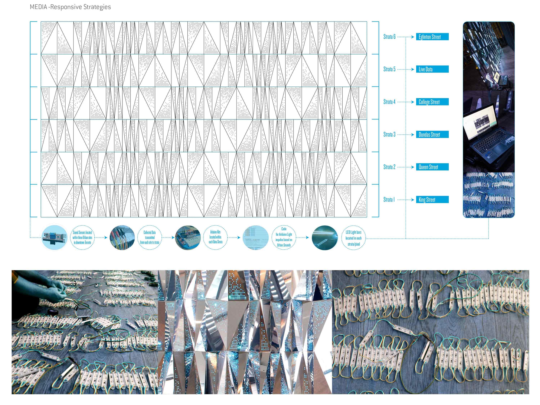 Media Concept- Responsive Component Diagram  Chris Ponce