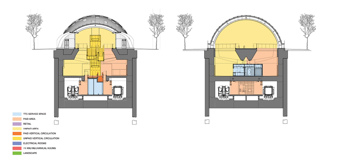 Cross Sections - North Facing Grimshaw}