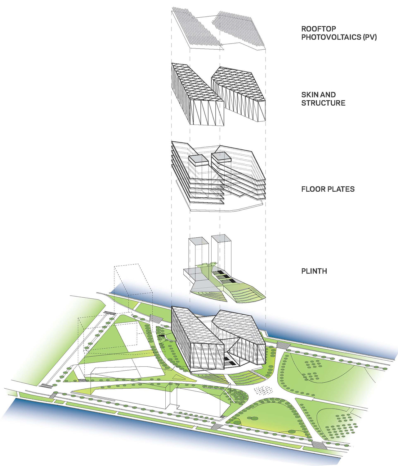 Sustainability diagram. 761 photovoltaic solar panels across a 24,000-square-foot array on the rooftop, minimize the building's heat gain, provide shade on the terrace, and contribute to the campus-wide en Weiss/Manfredi}
