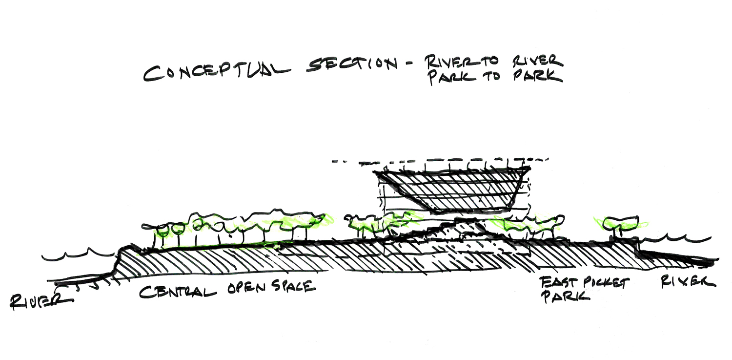 Conceptual section, River to river, Park to park. Tata Innovation Center. Weiss/Manfredi}