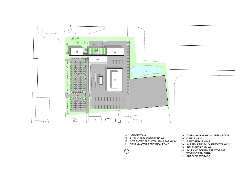 Site Plan RDHA}