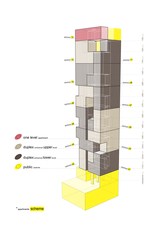 Apartments Scheme AGi architects}