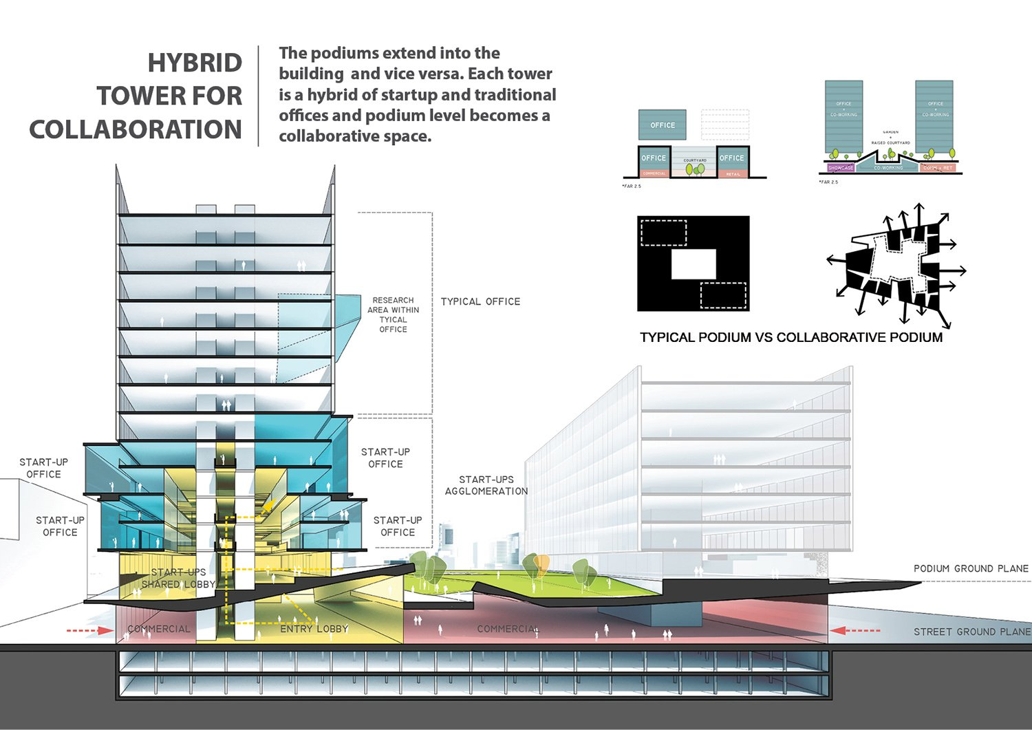 HYBRID TOWER FOR COLLABORATION }
