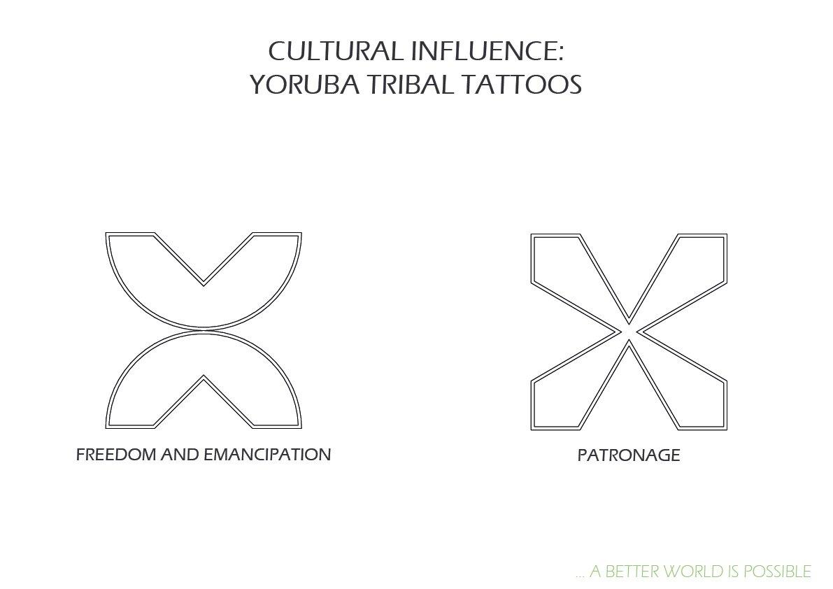 Yoruba Symbol HKA | Hermann Kamte & Associates}