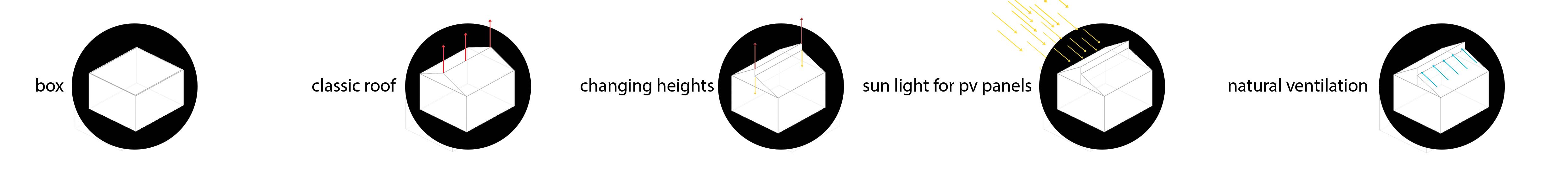 diagram }