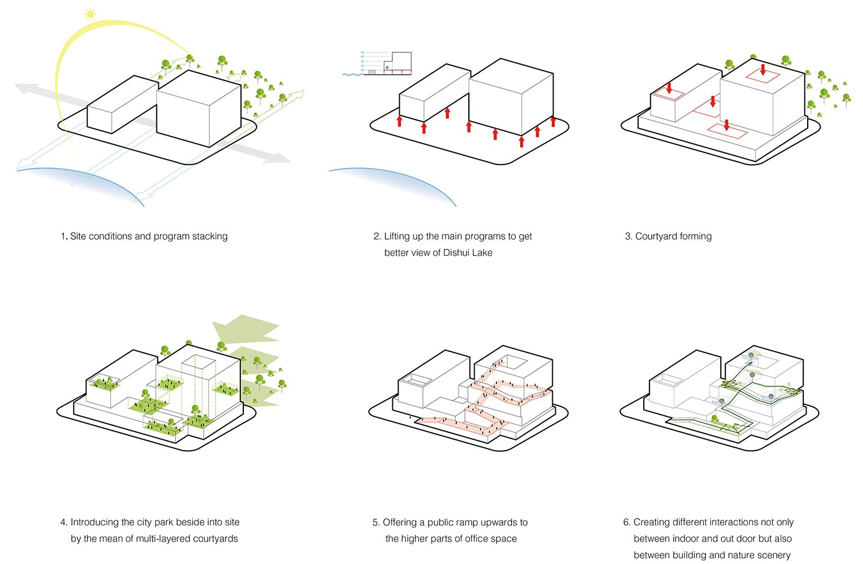 diagram formation EID Architecture}