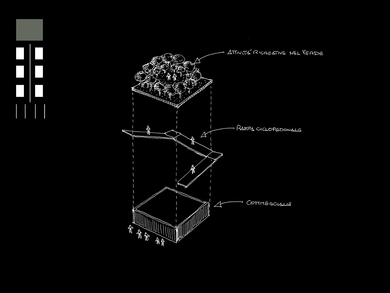 Concept compositivo dello Ziqqurat Mei e Pilia Ingegneri Associati}