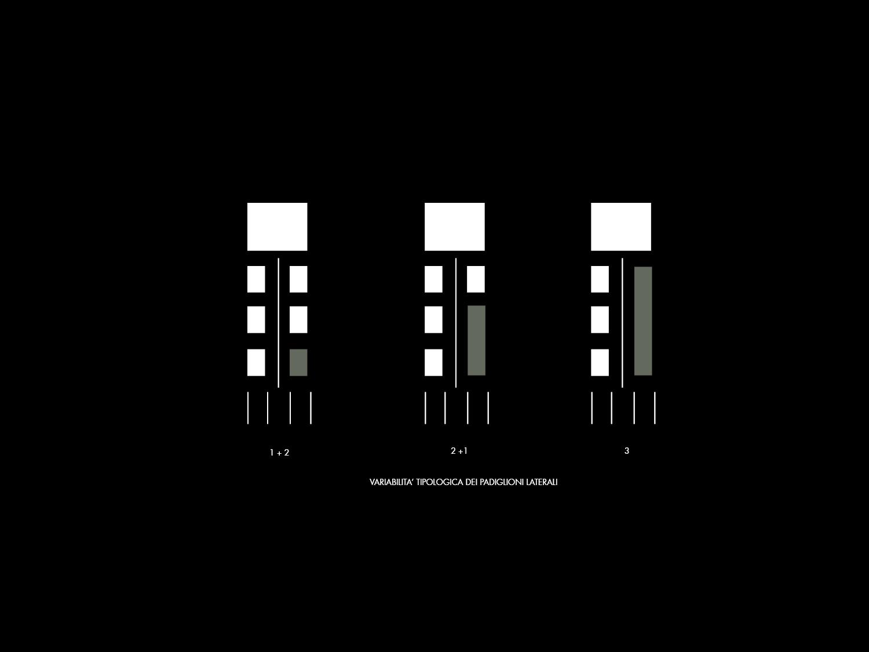 Schema composizione modulare dei padiglioni Mei e Pilia Ingegneri Associati}