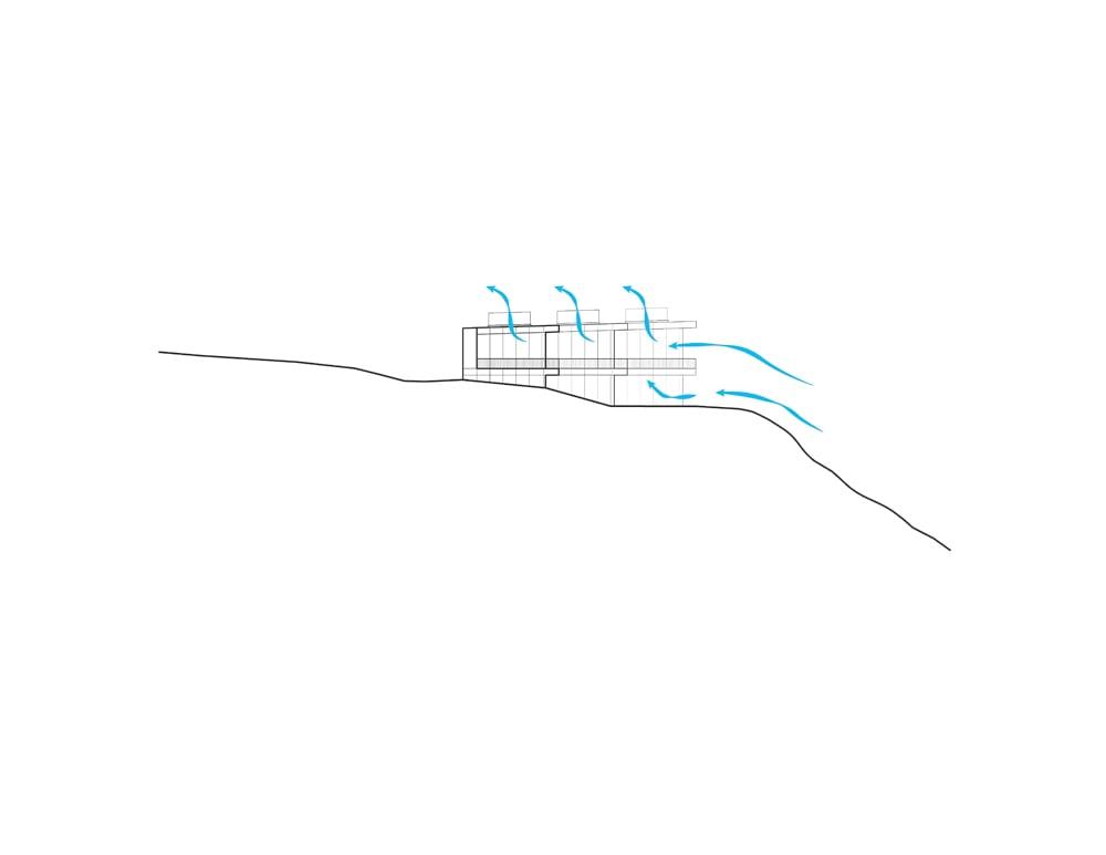 South Elevation-Ventilation Diagram }