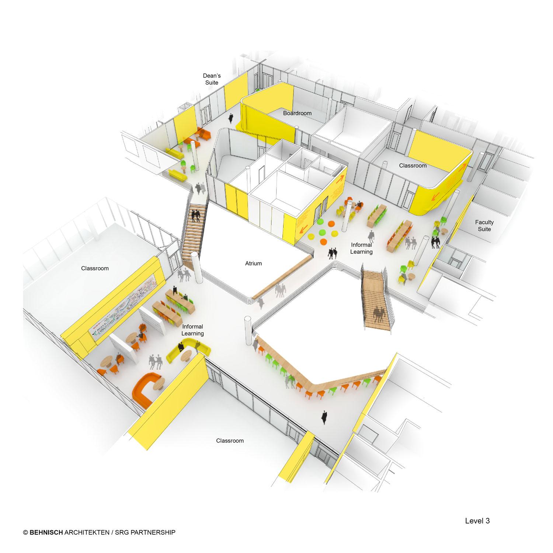 Karl Miller Center axon Behnisch Architekten}