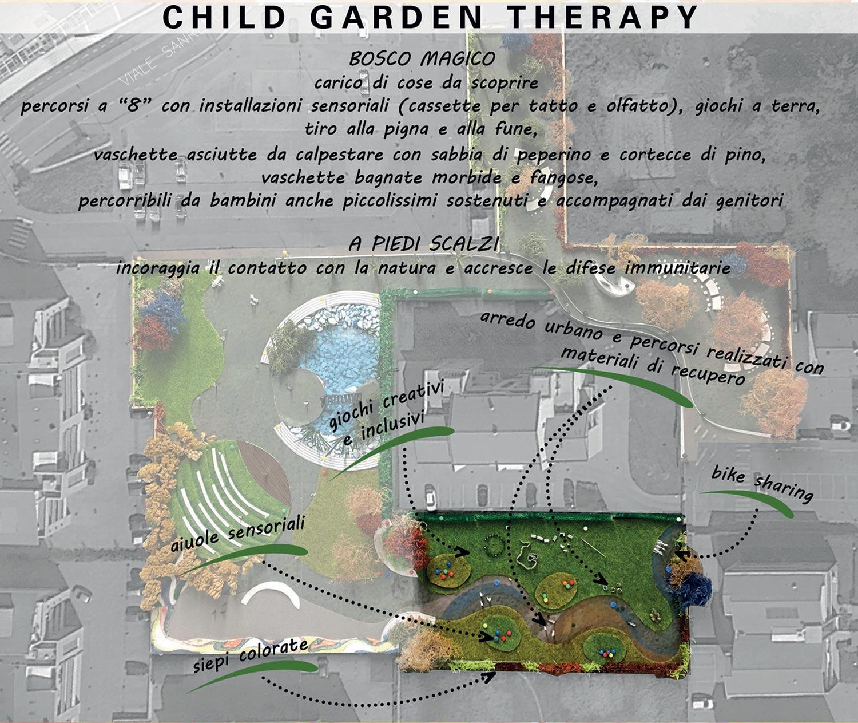 Child Garden Therapy - plastico }