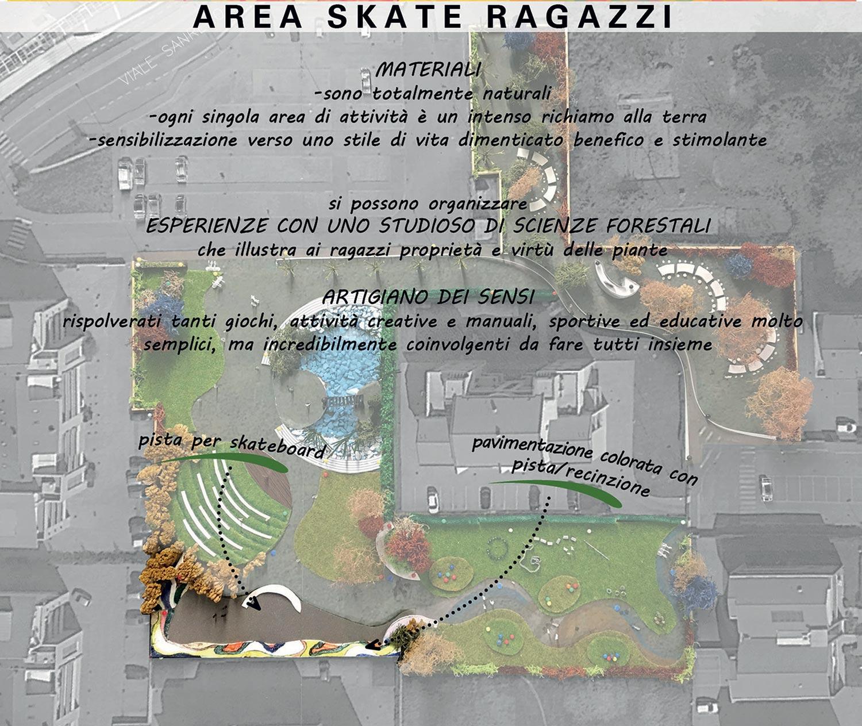 Area skate - plastico }