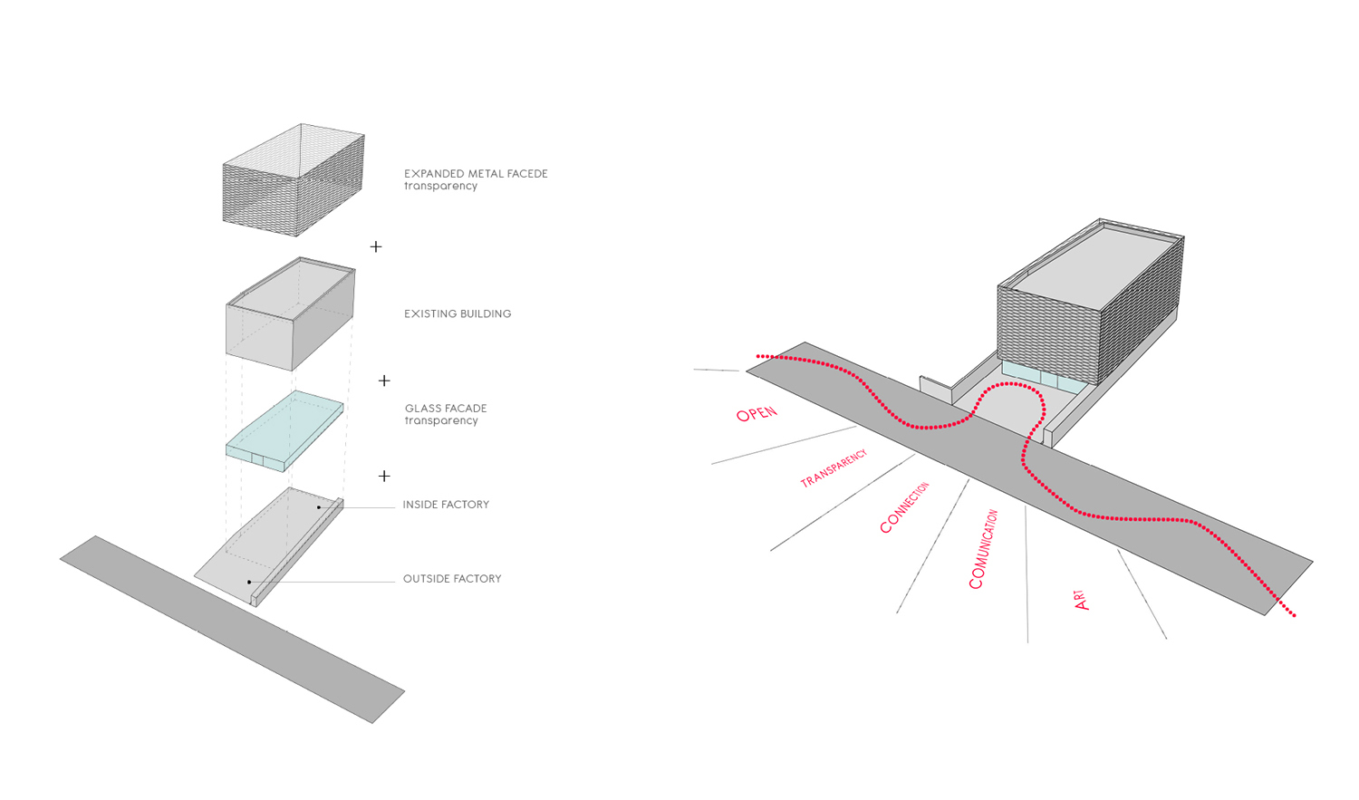 Project Concept LDA.iMdA architetti associati}