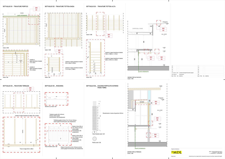 Details © architetto Michele De Lucchi S.r.l.}