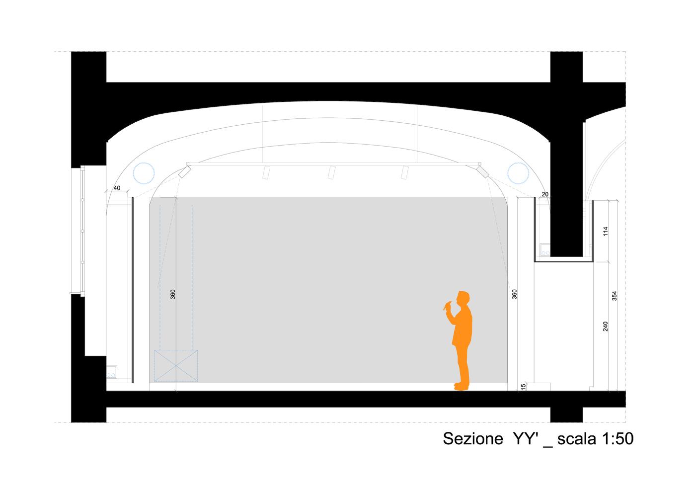 Sezione stanza tipo }