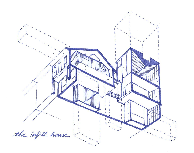 Sketch 2 }