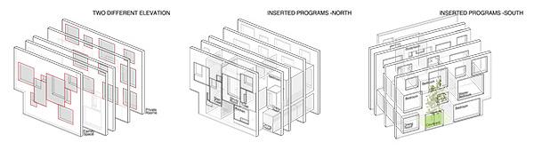 process and spatial diagram }