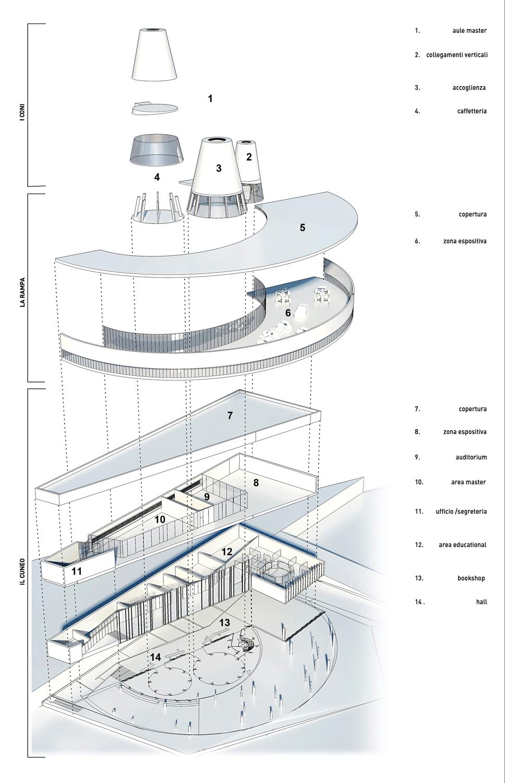 Esploso, layout funzioni Atelier(s) Alfonso Femia - AF517}