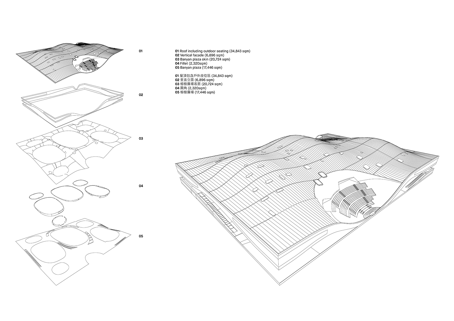 Architecture Surface Diagram Mecanoo}