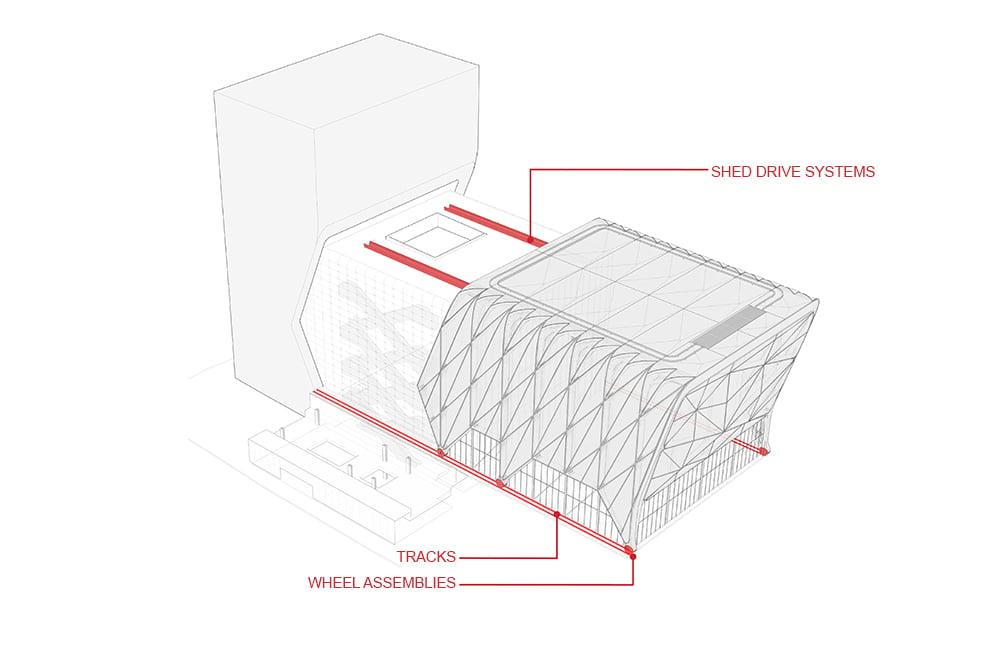 Kinetic System Diller Scofidio + Renfro}
