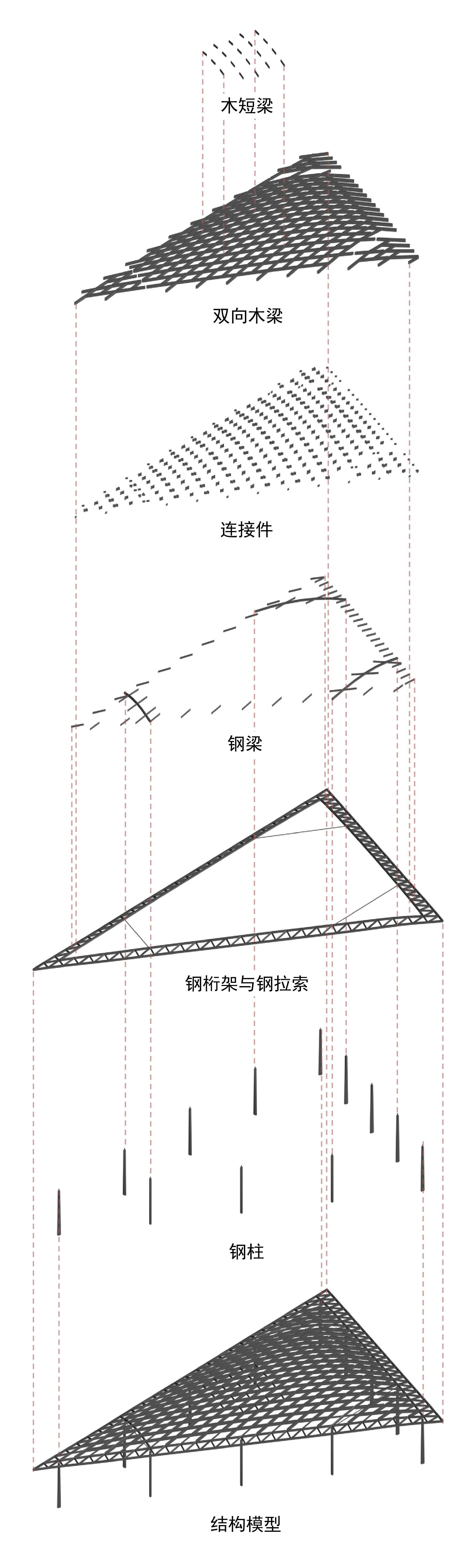 Diagram Jinxi Jin}