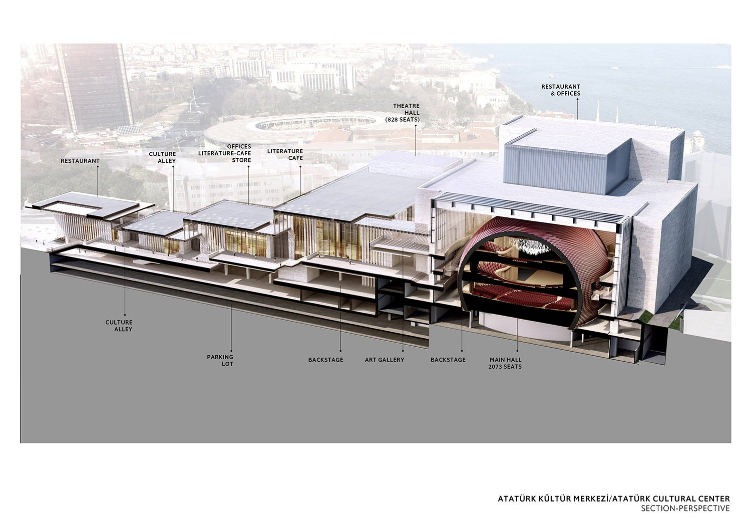 ATATURK CULTURAL CENTER - SECTION PERSPECTIVE TABANLIOGLU ARCHITECTS}