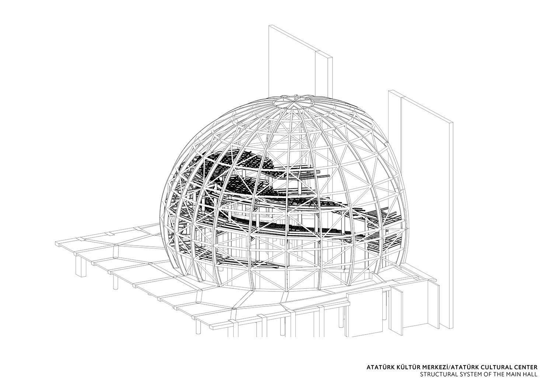 ATATURK CULTURAL CENTER - MAIN HALL STRUCTURAL SYSTEM TABANLIOGLU ARCHITECTS}