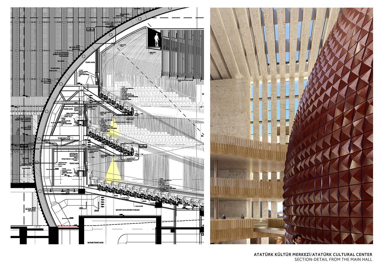 ATATURK CULTURAL CENTER - DETAIL SECTION TABANLIOGLU ARCHITECTS}