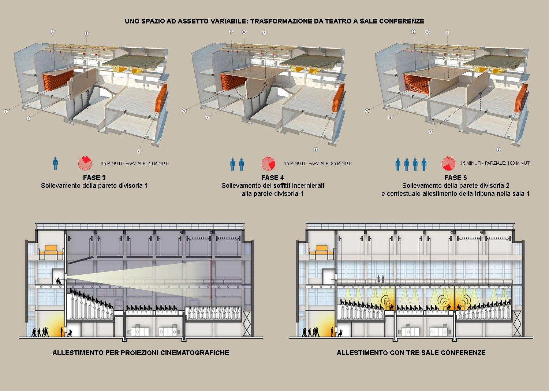 Uno spazio ad assetto variabile, uno strumento di lavoro innovativo ©AtelierTraldi}