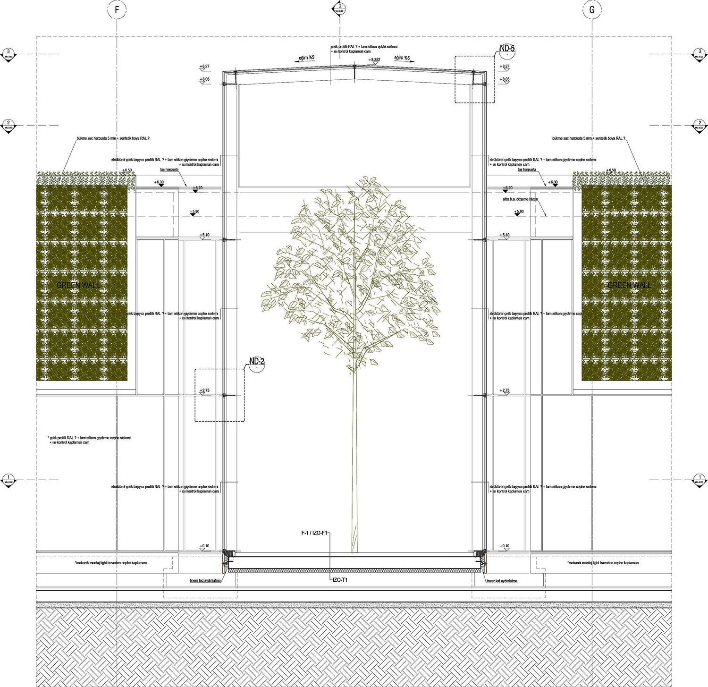 system section yazgan design architecture}