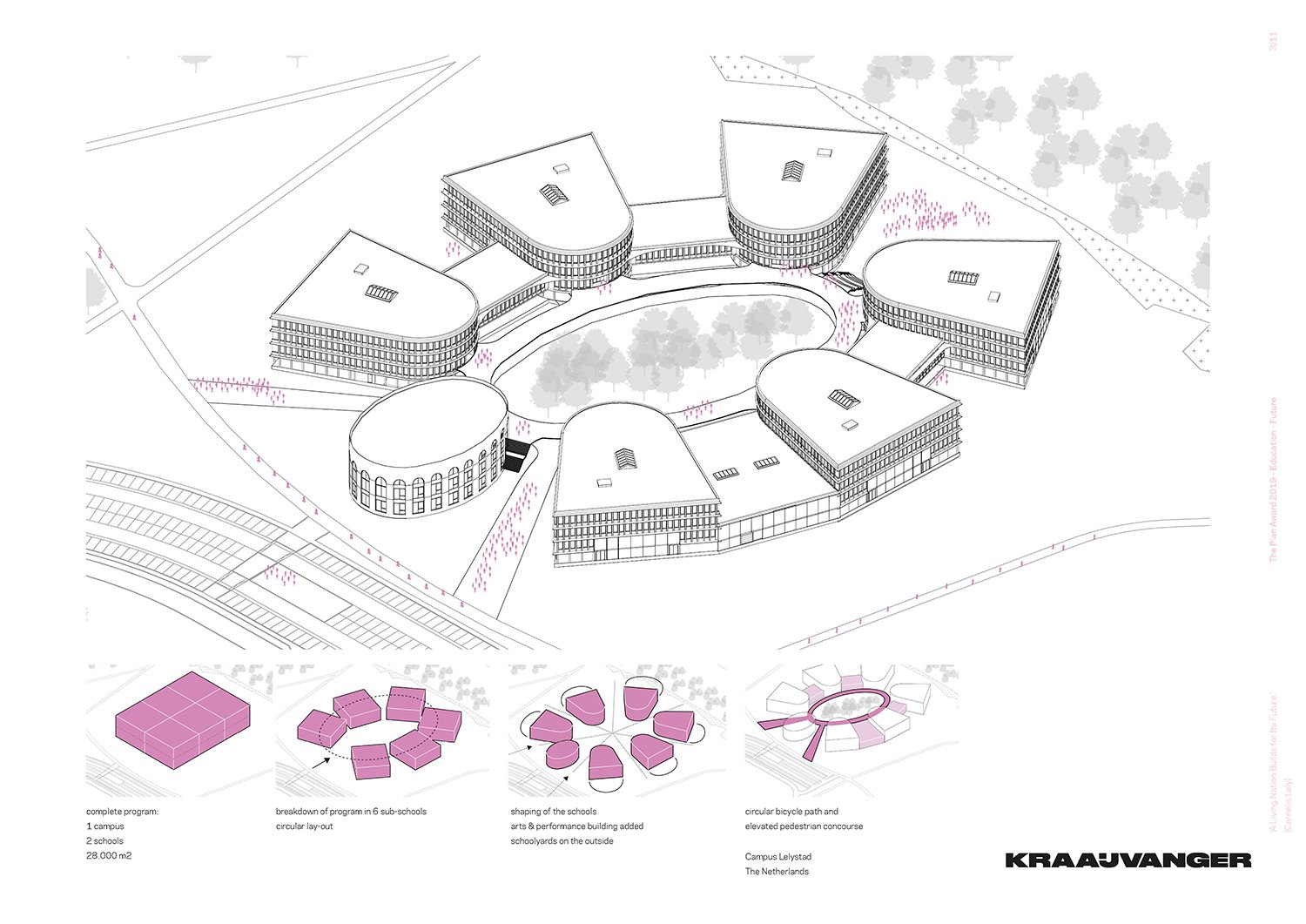 Large program for 27,500 m2, 3,800 pupils brought to small building scale © Kraaijvanger Architects}