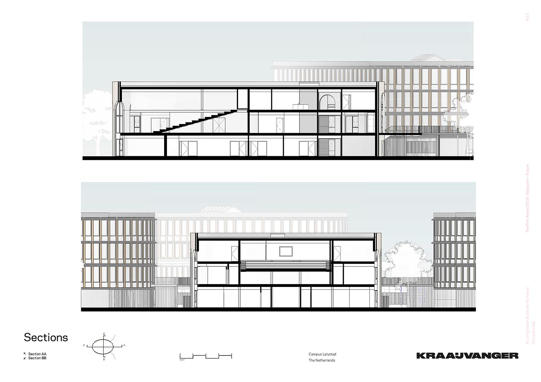 Sections © Kraaijvanger Architects}