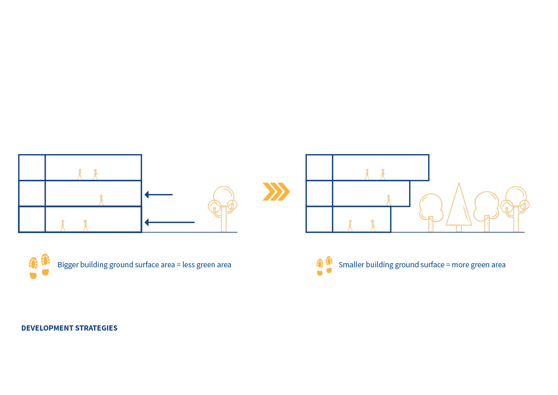 development strategies Settanta7}