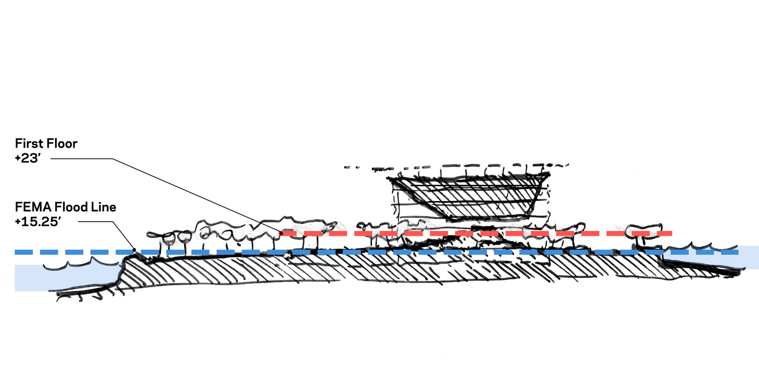 CONCEPT SKETCH WITH FLOOD LINES WEISS/MANFREDI}