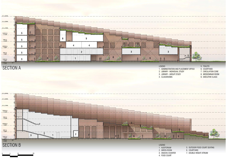 sections sanjay puri architects}