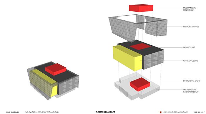 Axon Diagram Leers Weinzapfel Associates}