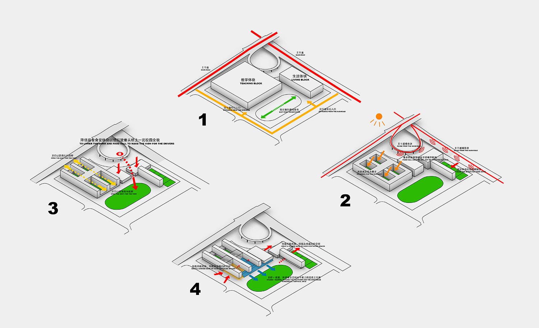 Design illustration in blocks © RSAA/ Büro Ziyu Zhuang}