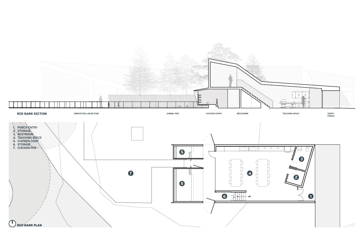 Red Barn Plan & Section Marlon Blackwell Architects}