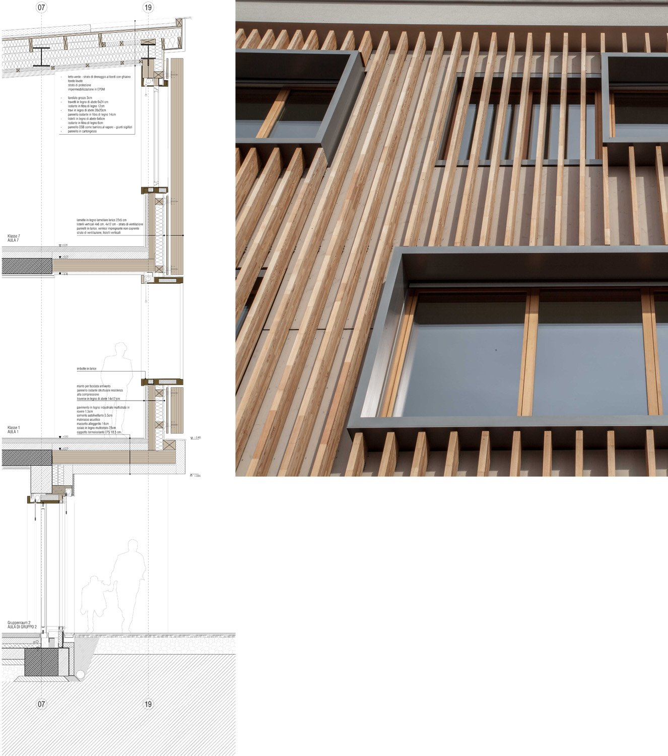 Facade detail MoDusArchitects}