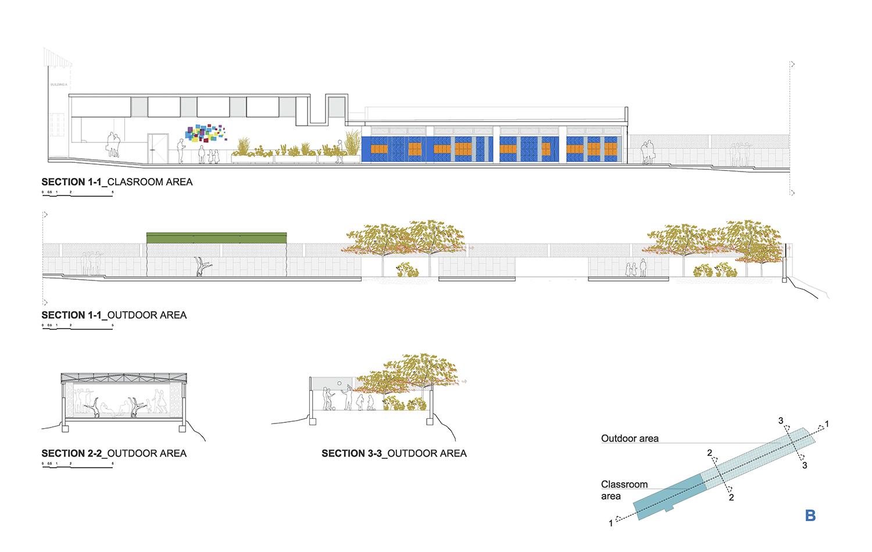 SECTIONS - - BUILDING B ROMERA Y RUIZ ARQUITECTOS}