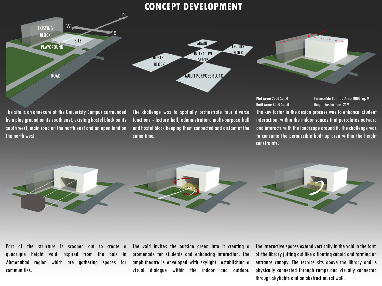 CONCEPT DEVELOPMENT KNS ARCHITECTS}