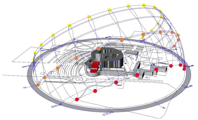 Studi solari LFA}