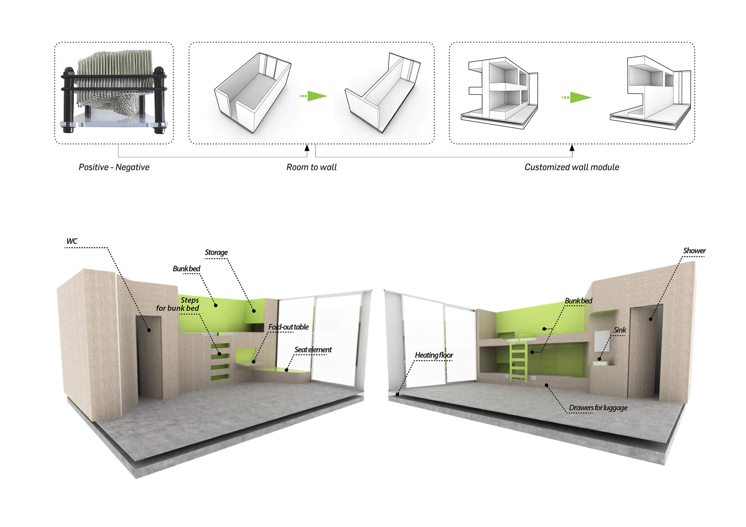 Room Modules_Concept Design LAVA}